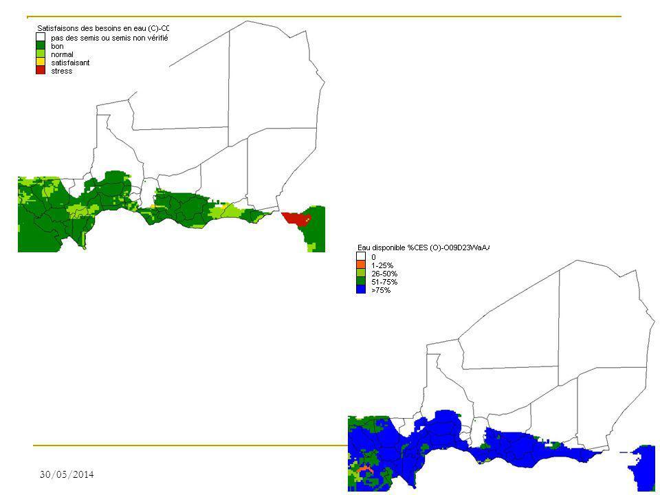 Situation phytosanitaire En dehors de la région de Niamey où une accalmie est observée, la situation phytosanitaire a été marquée par: Des attaques de pucerons sur le niébé dans les régions de Maradi et de Zinder ; Des infestations dinsectes floricoles sur du mil en floraison dans les régions de Dosso, Maradi, Tahoua et Zinder ; Des attaques de sauteriaux signalées çà et là ; Des attaques de cicadelles dans la région de Tahoua; Des apparitions doiseaux granivores dans les régions de Diffa, Tahoua, Tillabéri et de Zinder ; Des criocères sur le mil dans la région de Maradi.
