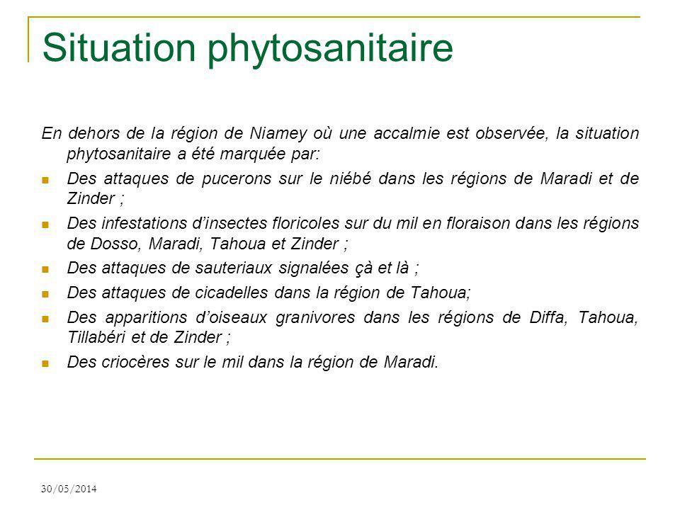 Situation phytosanitaire En dehors de la région de Niamey où une accalmie est observée, la situation phytosanitaire a été marquée par: Des attaques de