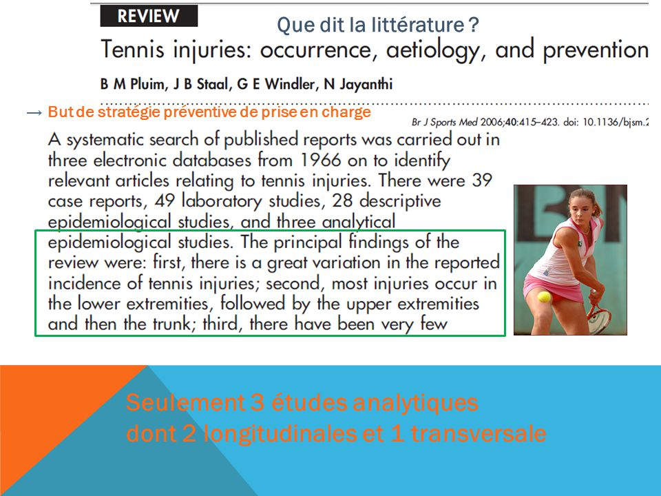 Seulement 3 études analytiques dont 2 longitudinales et 1 transversale Que dit la littérature ? But de stratégie préventive de prise en charge