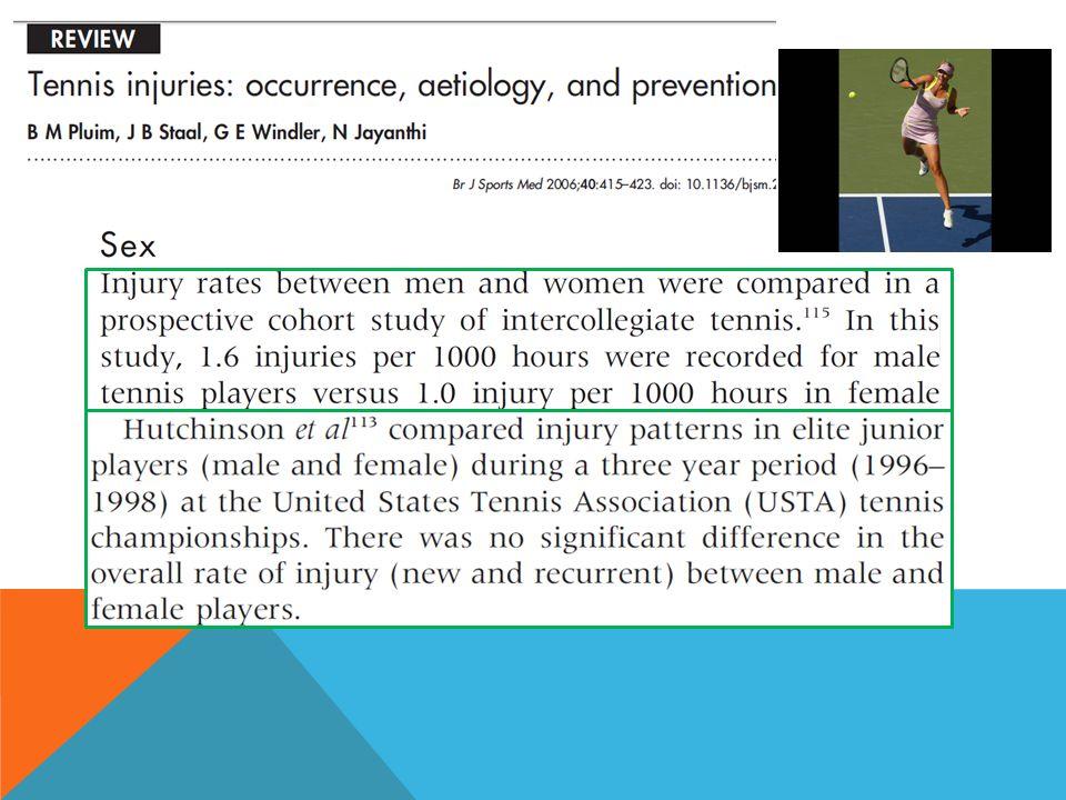 EVOLUTION DES DONNÉES ÉPIDÉMIOLOGIQUES Les statistiques de la Fédération Française de Tennis confirment pour le tournoi de Roland Garros un dénombrement de blessures plus élevé aux membres inférieurs par rapport aux membres supérieurs depuis 2001 dans une proportion similaire chez les hommes et chez les femmes ++