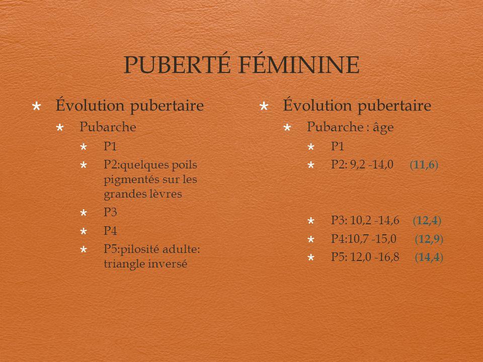PUBERTÉ FÉMININE Évolution pubertaire Pubarche P1 P2:quelques poils pigmentés sur les grandes lèvres P3 P4 P5:pilosité adulte: triangle inversé Évolut