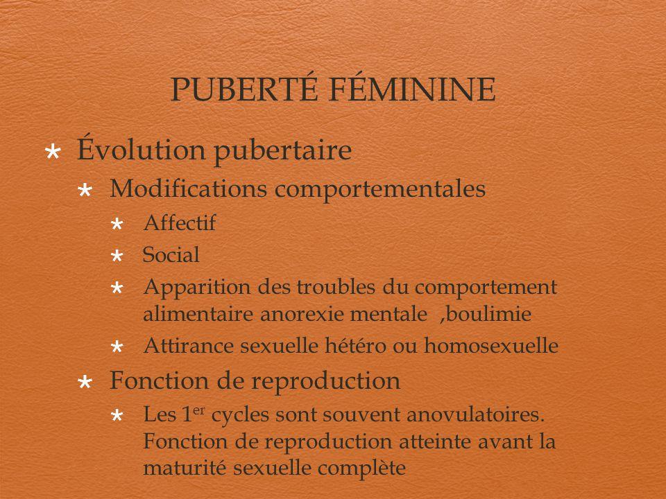 PUBERTÉ FÉMININE Évolution pubertaire Modifications comportementales Affectif Social Apparition des troubles du comportement alimentaire anorexie ment