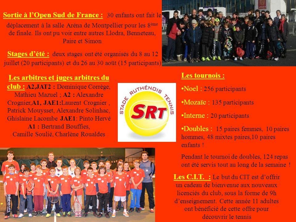 Sortie à lOpen Sud de France : 30 enfants ont fait le déplacement à la salle Aréna de Montpellier pour les 8 ème de finale. Ils ont pu voir entre autr