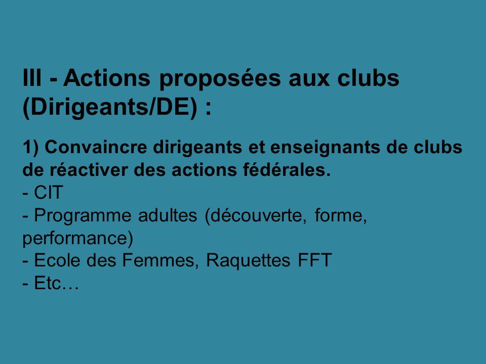 III - Actions proposées aux clubs (Dirigeants/DE) : 1) Convaincre dirigeants et enseignants de clubs de réactiver des actions fédérales. - CIT - Progr