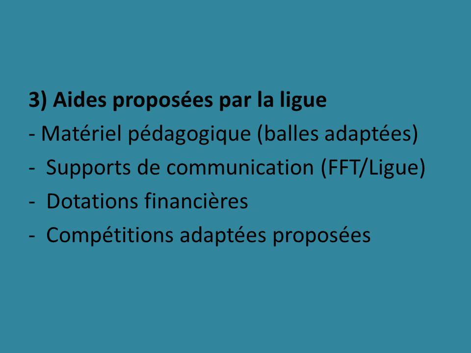 3) Aides proposées par la ligue - Matériel pédagogique (balles adaptées) -Supports de communication (FFT/Ligue) -Dotations financières -Compétitions adaptées proposées