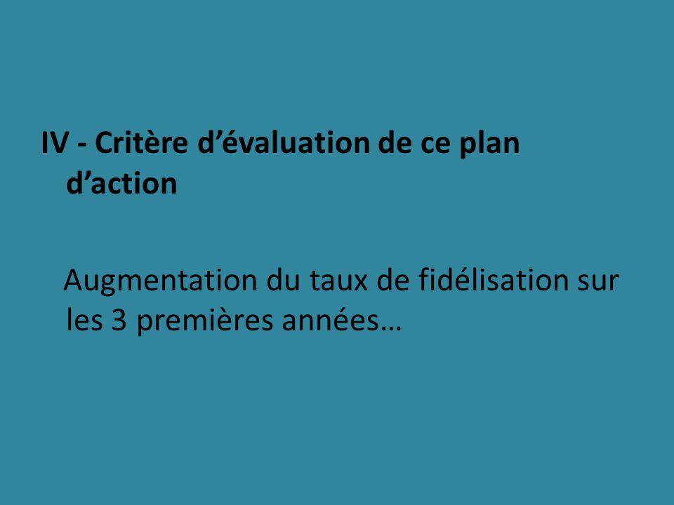 IV - Critère dévaluation de ce plan daction Augmentation du taux de fidélisation sur les 3 premières années…