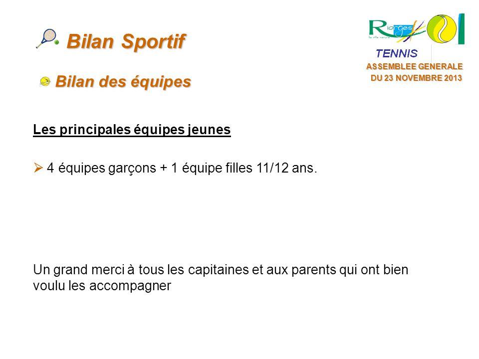 ASSEMBLEE GENERALE DU 16 NOVEMBRE 2013 Bilan Sportif Les principales équipes jeunes 4 équipes garçons + 1 équipe filles 11/12 ans.