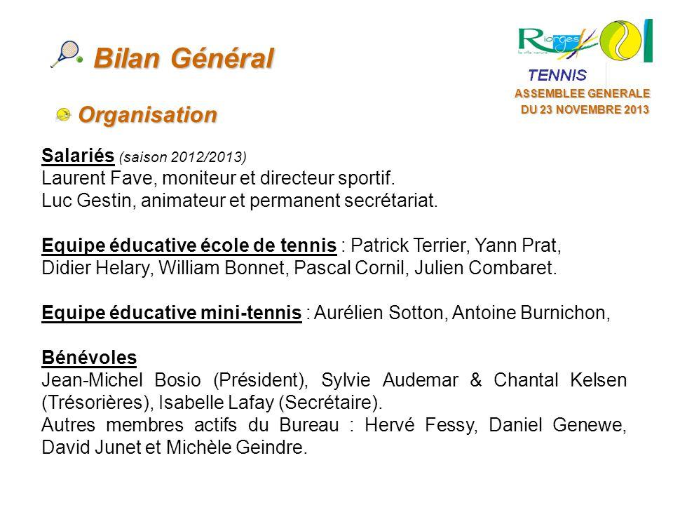 ASSEMBLEE GENERALE DU 16 NOVEMBRE 2013 Bilan Général Organisation Salariés (saison 2012/2013) Laurent Fave, moniteur et directeur sportif.
