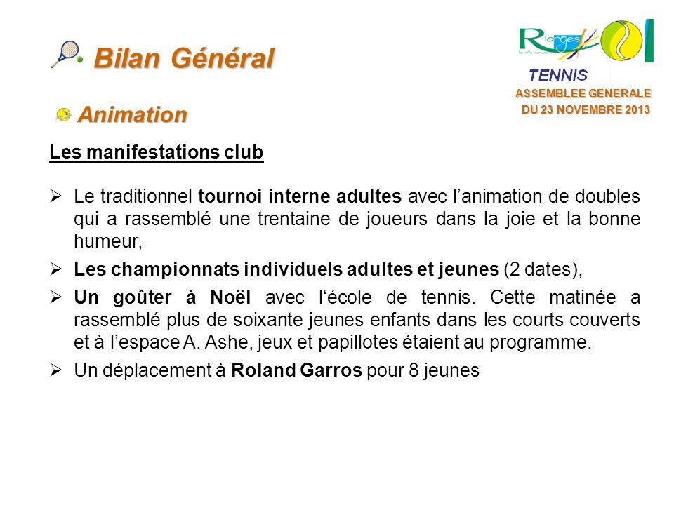 ASSEMBLEE GENERALE DU 16 NOVEMBRE 2013 Bilan Général Animation La fête de lécole de tennis en juin avec diverses animations pour les plus jeunes.