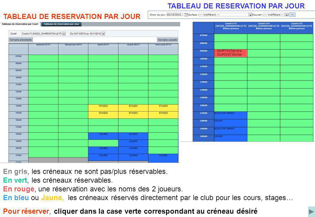 TABLEAU DE RESERVATION PAR JOUR Pour réserver, cliquer dans la case verte correspondant au créneau désiré En gris, les créneaux ne sont pas/plus réser