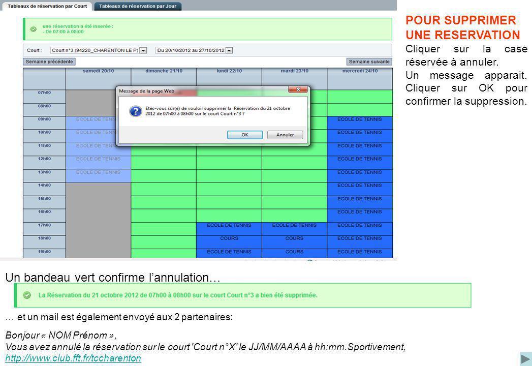 Bonjour « NOM Prénom », Vous avez annulé la réservation sur le court 'Court n°X' le JJ/MM/AAAA à hh:mm.Sportivement, http://www.club.fft.fr/tccharento