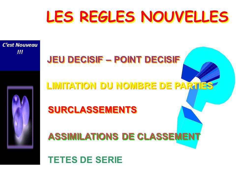 LES REGLES NOUVELLES ASSIMILATIONS DE CLASSEMENT JEU DECISIF – POINT DECISIF SURCLASSEMENTS Cest Nouveau !!.