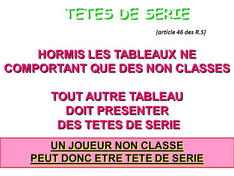 TETES DE SERIE (article 46 des R.S) HORMIS LES TABLEAUX NE COMPORTANT QUE DES NON CLASSES TOUT AUTRE TABLEAU DOIT PRESENTER DES TETES DE SERIE HORMIS LES TABLEAUX NE COMPORTANT QUE DES NON CLASSES TOUT AUTRE TABLEAU DOIT PRESENTER DES TETES DE SERIE UN JOUEUR NON CLASSE PEUT DONC ETRE TETE DE SERIE UN JOUEUR NON CLASSE PEUT DONC ETRE TETE DE SERIE