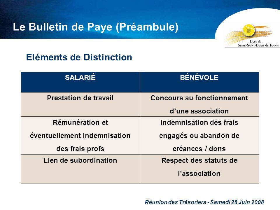 Réunion des Trésoriers - Samedi 28 Juin 2008 Le Bulletin de Paye (Préambule) Eléments de Distinction SALARIÉBÉNÉVOLE Prestation de travailConcours au