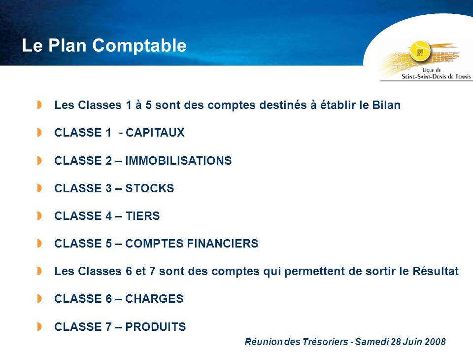 Réunion des Trésoriers - Samedi 28 Juin 2008 Le Plan Comptable Les Classes 1 à 5 sont des comptes destinés à établir le Bilan CLASSE 1 - CAPITAUX CLAS