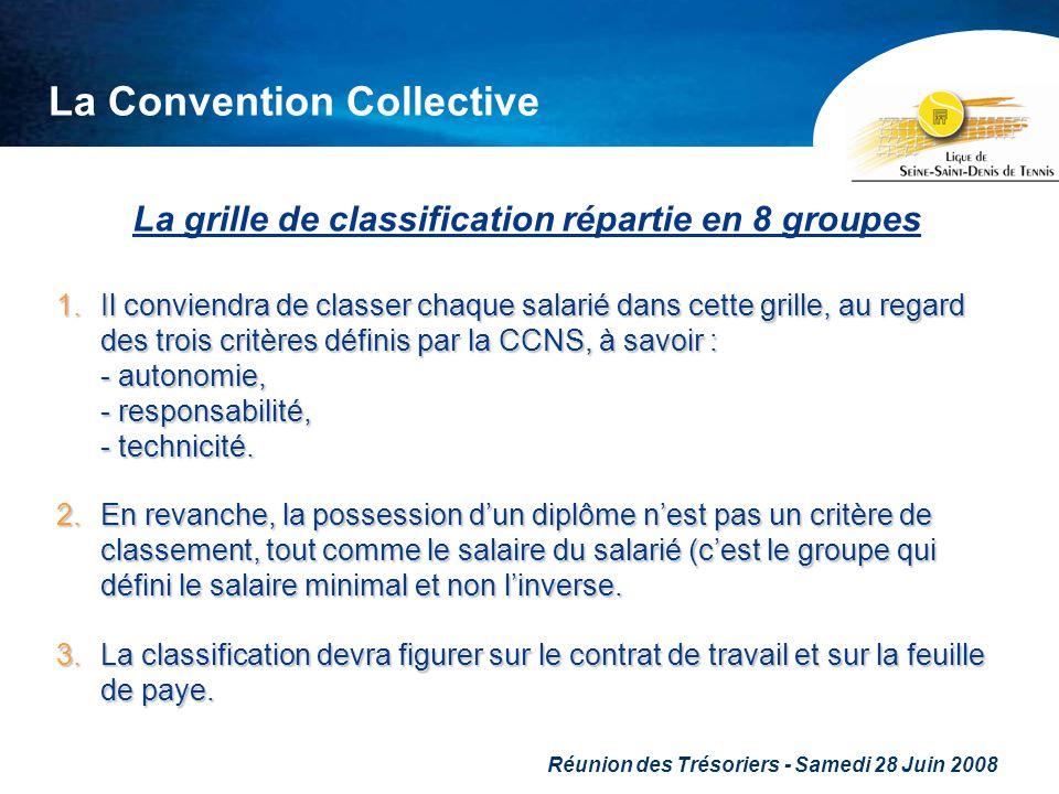 Réunion des Trésoriers - Samedi 28 Juin 2008 La Convention Collective La grille de classification répartie en 8 groupes 1.Il conviendra de classer cha