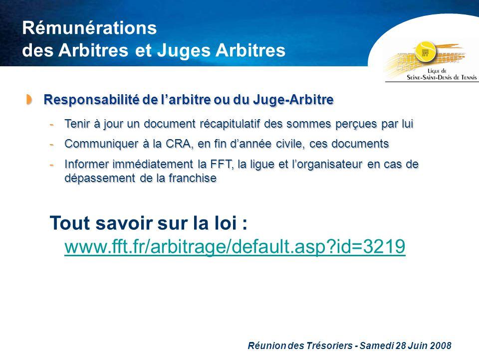 Réunion des Trésoriers - Samedi 28 Juin 2008 Rémunérations des Arbitres et Juges Arbitres Responsabilité de larbitre ou du Juge-Arbitre Responsabilité