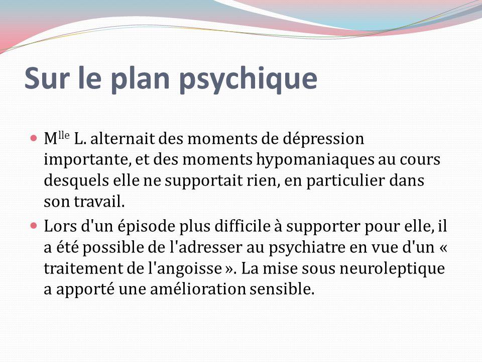 Sur le plan psychique M lle L.