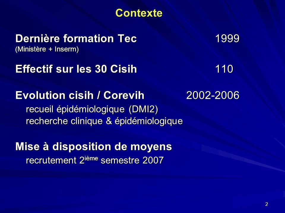 2 Contexte Dernière formation Tec1999 (Ministère + Inserm) Effectif sur les 30 Cisih110 Evolution cisih / Corevih2002-2006 recueil épidémiologique (DMI2) recherche clinique & épidémiologique Mise à disposition de moyens recrutement 2 ième semestre 2007