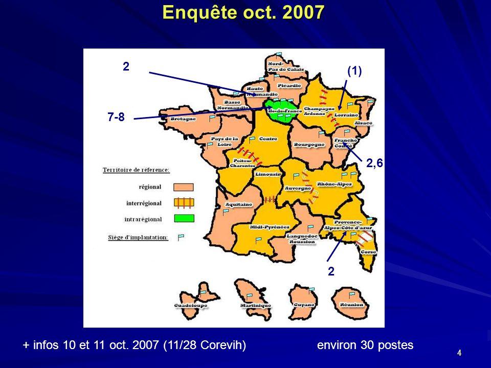 4 Enquête oct. 2007 2 7-8 2,6 2 (1) + infos 10 et 11 oct. 2007 (11/28 Corevih)environ 30 postes