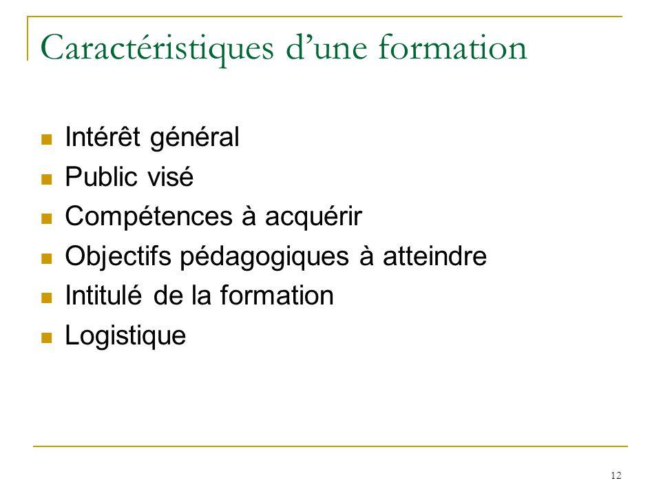 Caractéristiques dune formation Intérêt général Public visé Compétences à acquérir Objectifs pédagogiques à atteindre Intitulé de la formation Logisti
