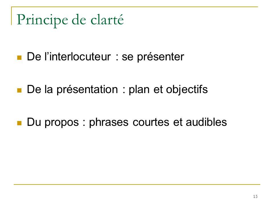 Principe de clarté De linterlocuteur : se présenter De la présentation : plan et objectifs Du propos : phrases courtes et audibles 15