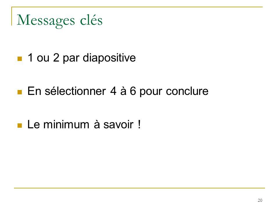 Messages clés 1 ou 2 par diapositive En sélectionner 4 à 6 pour conclure Le minimum à savoir ! 20