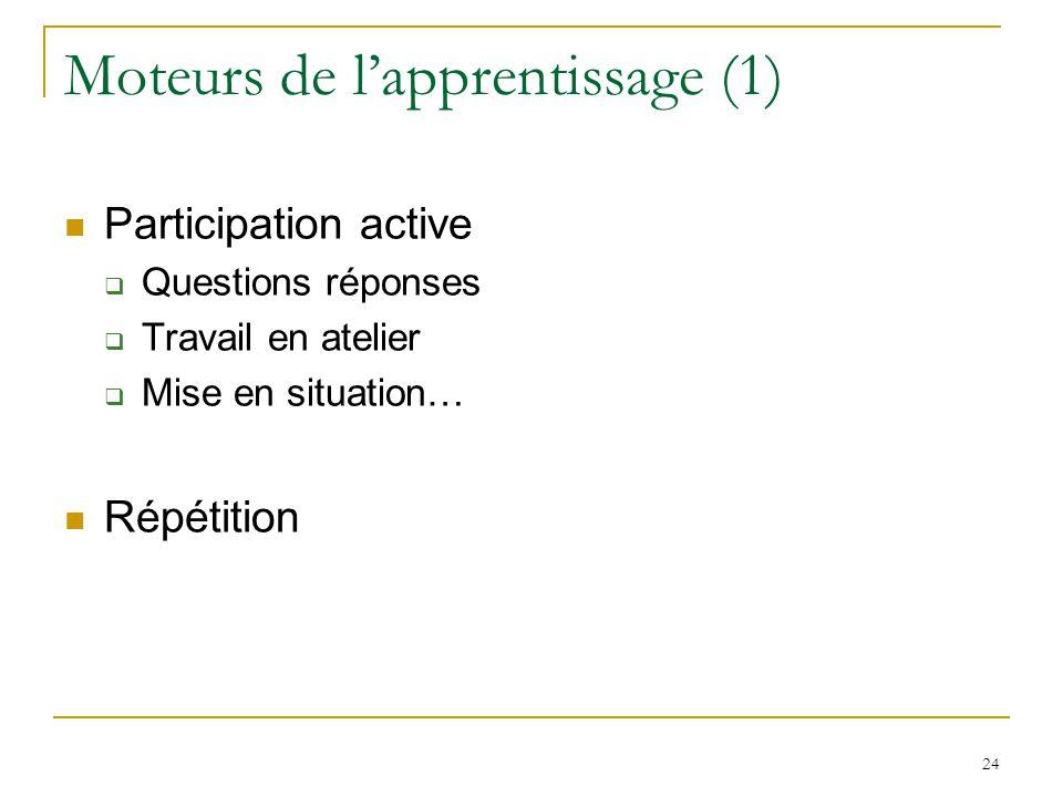 Moteurs de lapprentissage (1) Participation active Questions réponses Travail en atelier Mise en situation… Répétition 24
