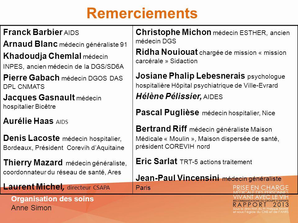 Remerciements Franck Barbier AIDS Arnaud Blanc médecin généraliste 91 Khadoudja Chemlal médecin INPES, ancien médecin de la DGS/SD6A Pierre Gabach méd