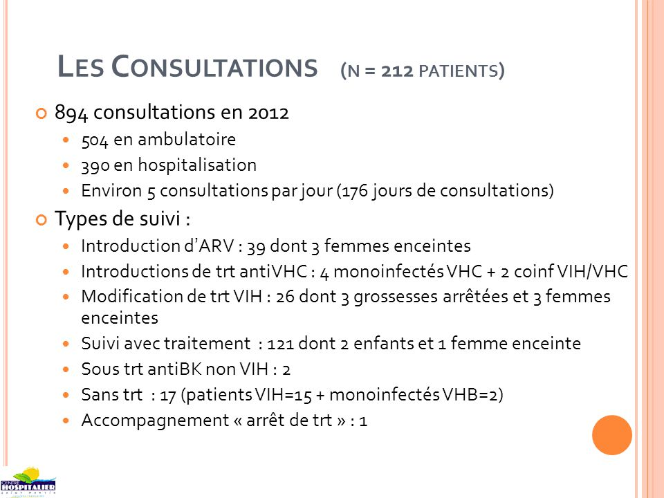 L ES C ONSULTATIONS ( N = 212 PATIENTS ) 894 consultations en 2012 504 en ambulatoire 390 en hospitalisation Environ 5 consultations par jour (176 jours de consultations) Types de suivi : Introduction dARV : 39 dont 3 femmes enceintes Introductions de trt antiVHC : 4 monoinfectés VHC + 2 coinf VIH/VHC Modification de trt VIH : 26 dont 3 grossesses arrêtées et 3 femmes enceintes Suivi avec traitement : 121 dont 2 enfants et 1 femme enceinte Sous trt antiBK non VIH : 2 Sans trt : 17 (patients VIH=15 + monoinfectés VHB=2) Accompagnement « arrêt de trt » : 1