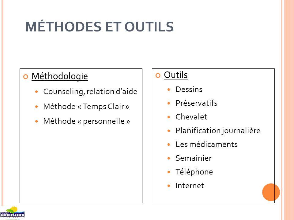 MÉTHODES ET OUTILS Méthodologie Counseling, relation daide Méthode « Temps Clair » Méthode « personnelle » Outils Dessins Préservatifs Chevalet Planif
