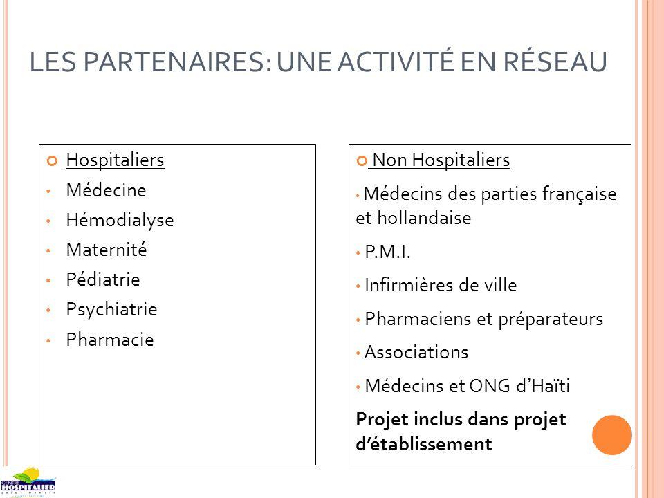 LES PARTENAIRES: UNE ACTIVITÉ EN RÉSEAU Hospitaliers Médecine Hémodialyse Maternité Pédiatrie Psychiatrie Pharmacie Non Hospitaliers Médecins des parties française et hollandaise P.M.I.