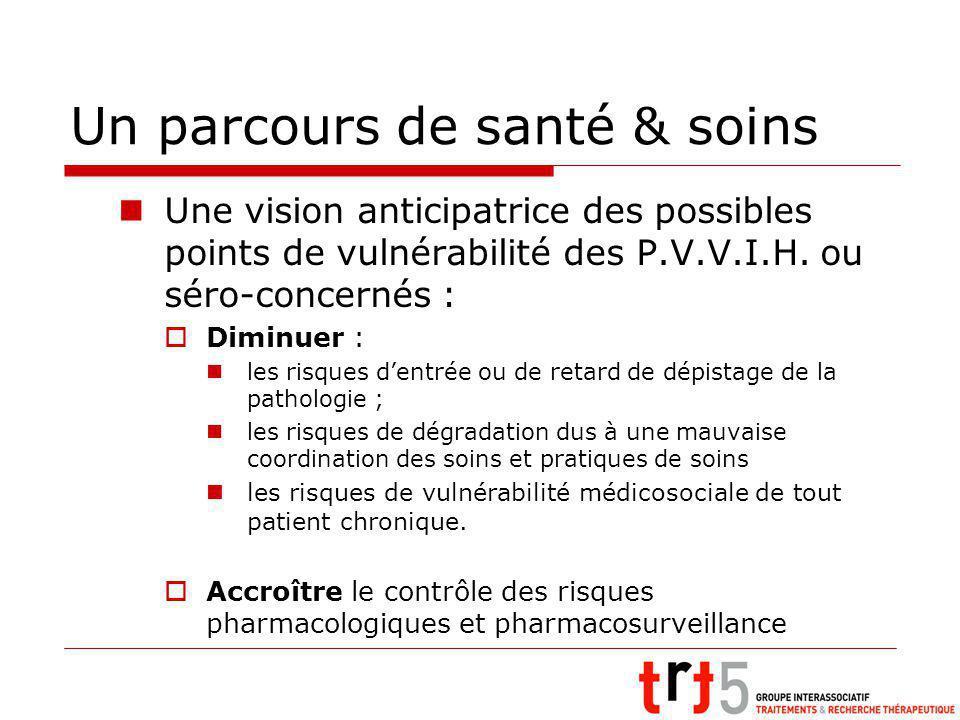 Un parcours de santé & soins Une vision anticipatrice des possibles points de vulnérabilité des P.V.V.I.H. ou séro-concernés : Diminuer : les risques