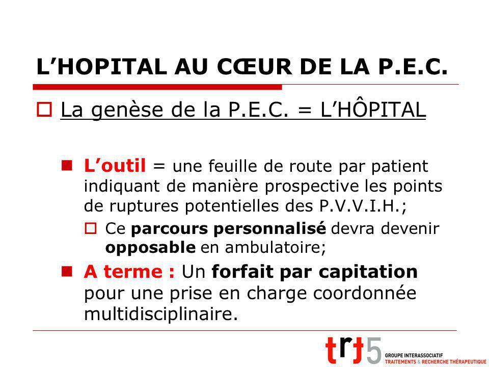 LHOPITAL AU CŒUR DE LA P.E.C. La genèse de la P.E.C. = LHÔPITAL Loutil = une feuille de route par patient indiquant de manière prospective les points