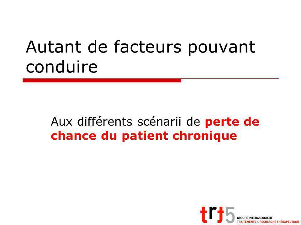 Autant de facteurs pouvant conduire Aux différents scénarii de perte de chance du patient chronique
