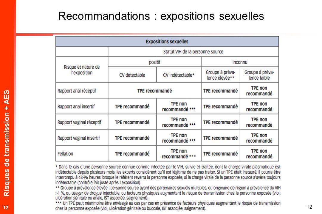 Risques de transmission + AES 12 Recommandations : expositions sexuelles