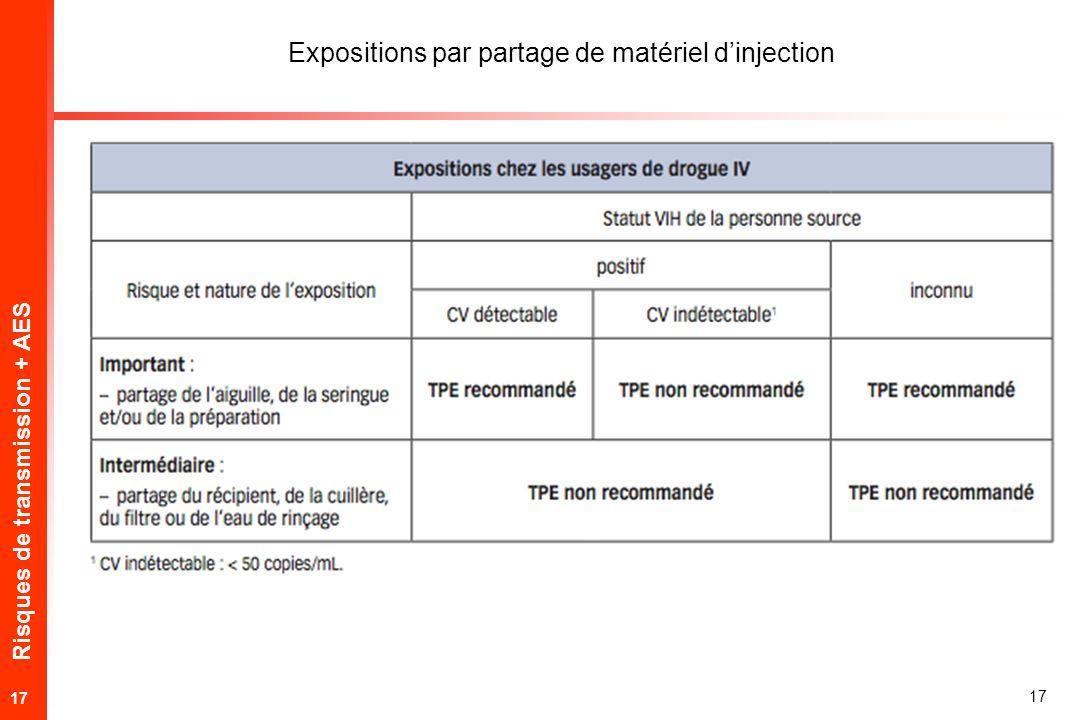 Risques de transmission + AES 17 Expositions par partage de matériel dinjection