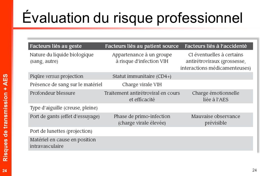 Risques de transmission + AES 24 Évaluation du risque professionnel