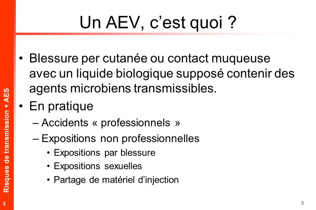 Risques de transmission + AES 3 3 Un AEV, cest quoi .