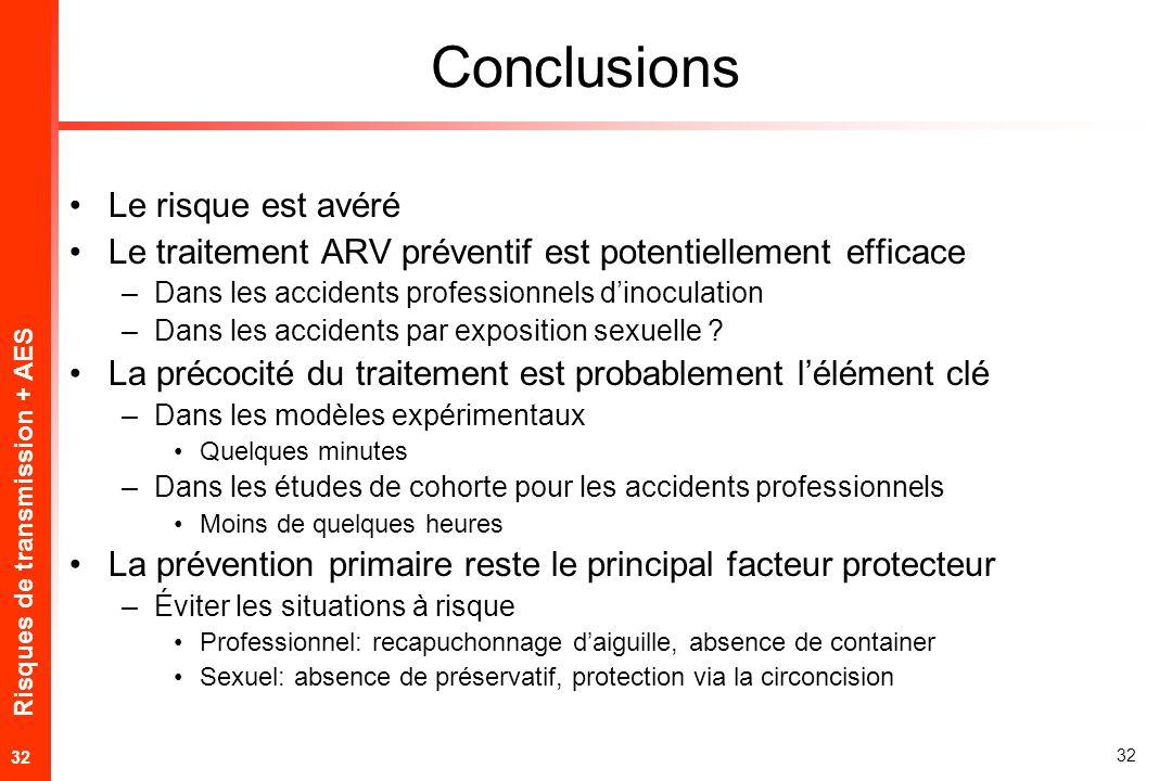 Risques de transmission + AES 32 Conclusions Le risque est avéré Le traitement ARV préventif est potentiellement efficace –Dans les accidents professionnels dinoculation –Dans les accidents par exposition sexuelle .