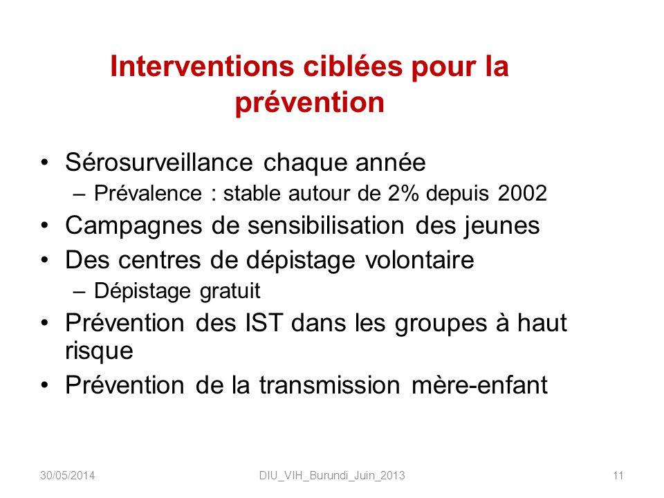 Interventions ciblées pour la prévention Sérosurveillance chaque année –Prévalence : stable autour de 2% depuis 2002 Campagnes de sensibilisation des jeunes Des centres de dépistage volontaire –Dépistage gratuit Prévention des IST dans les groupes à haut risque Prévention de la transmission mère-enfant DIU_VIH_Burundi_Juin_20131130/05/2014
