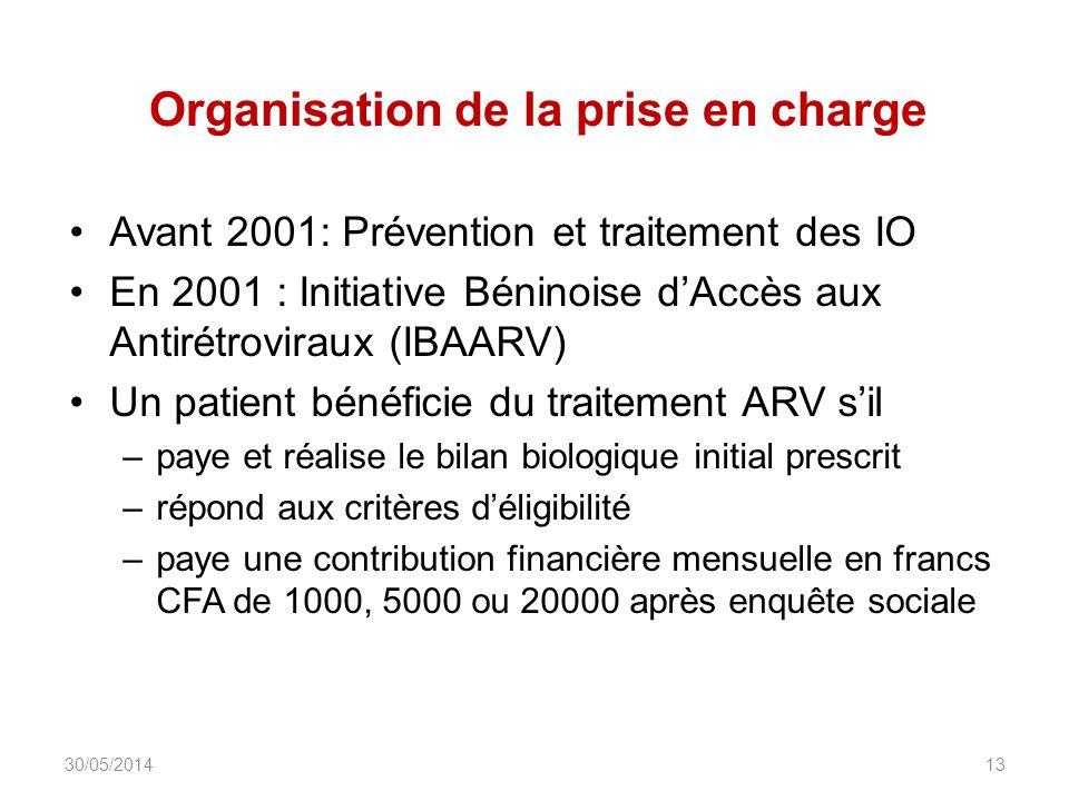 Organisation de la prise en charge Avant 2001: Prévention et traitement des IO En 2001 : Initiative Béninoise dAccès aux Antirétroviraux (IBAARV) Un p