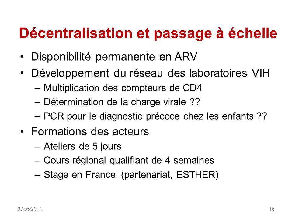 Décentralisation et passage à échelle Disponibilité permanente en ARV Développement du réseau des laboratoires VIH –Multiplication des compteurs de CD4 –Détermination de la charge virale ?.