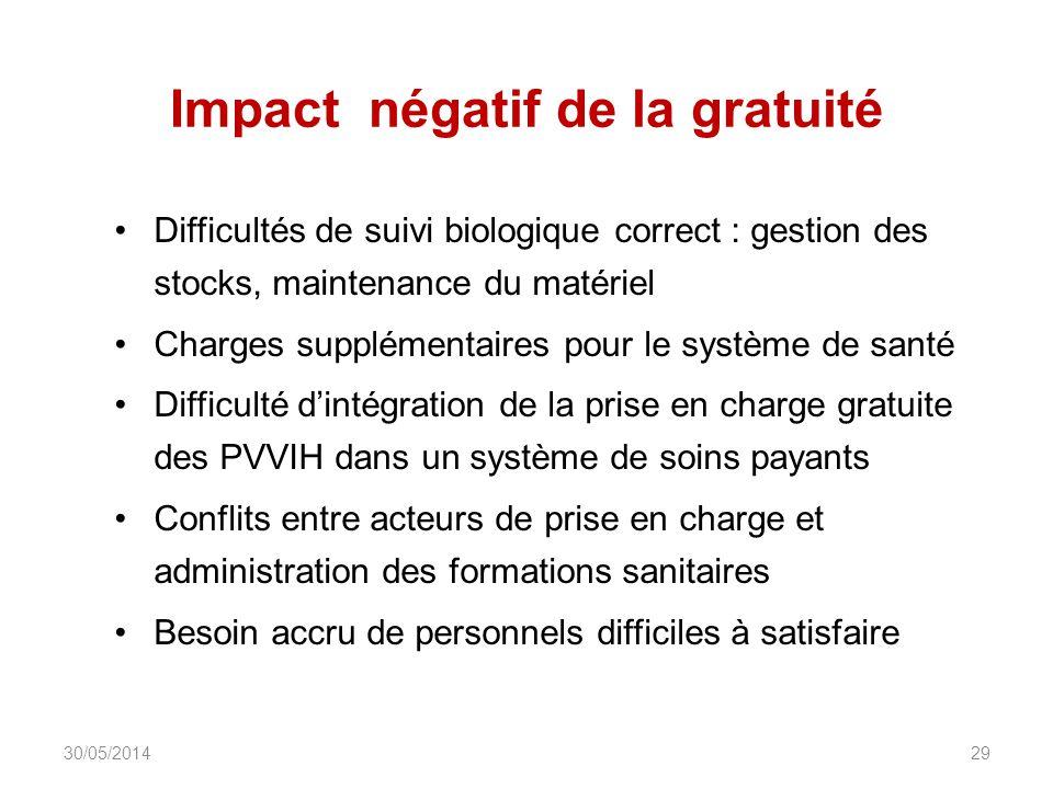 Impact négatif de la gratuité Difficultés de suivi biologique correct : gestion des stocks, maintenance du matériel Charges supplémentaires pour le sy
