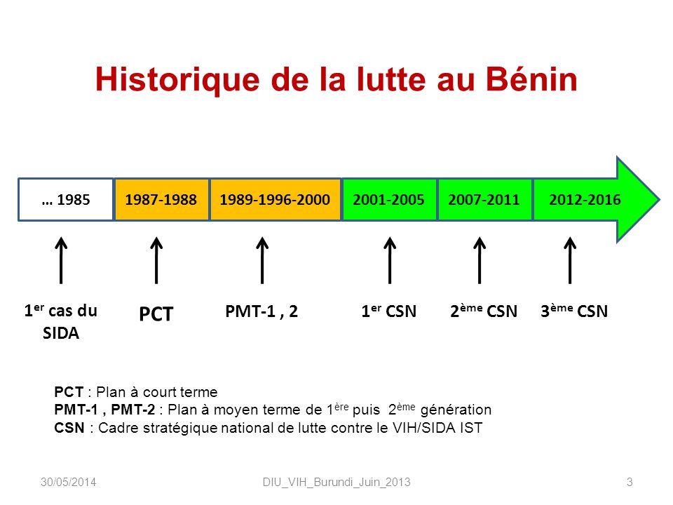 Historique de la lutte au Bénin DIU_VIH_Burundi_Juin_20133 … 19851987-19881989-1996-2000 PCT 1 er cas du SIDA PMT-1, 2 PCT : Plan à court terme PMT-1, PMT-2 : Plan à moyen terme de 1 ère puis 2 ème génération CSN : Cadre stratégique national de lutte contre le VIH/SIDA IST 2 ème CSN1 er CSN 2001-2005 2012-2016 2007-2011 3 ème CSN 30/05/2014