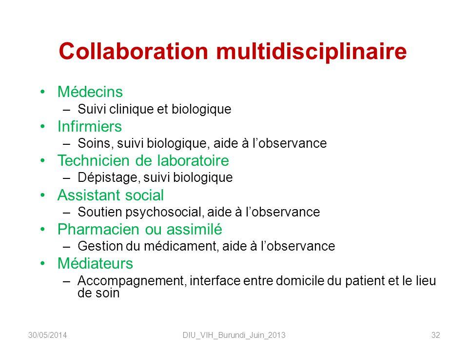 Collaboration multidisciplinaire Médecins –Suivi clinique et biologique Infirmiers –Soins, suivi biologique, aide à lobservance Technicien de laborato