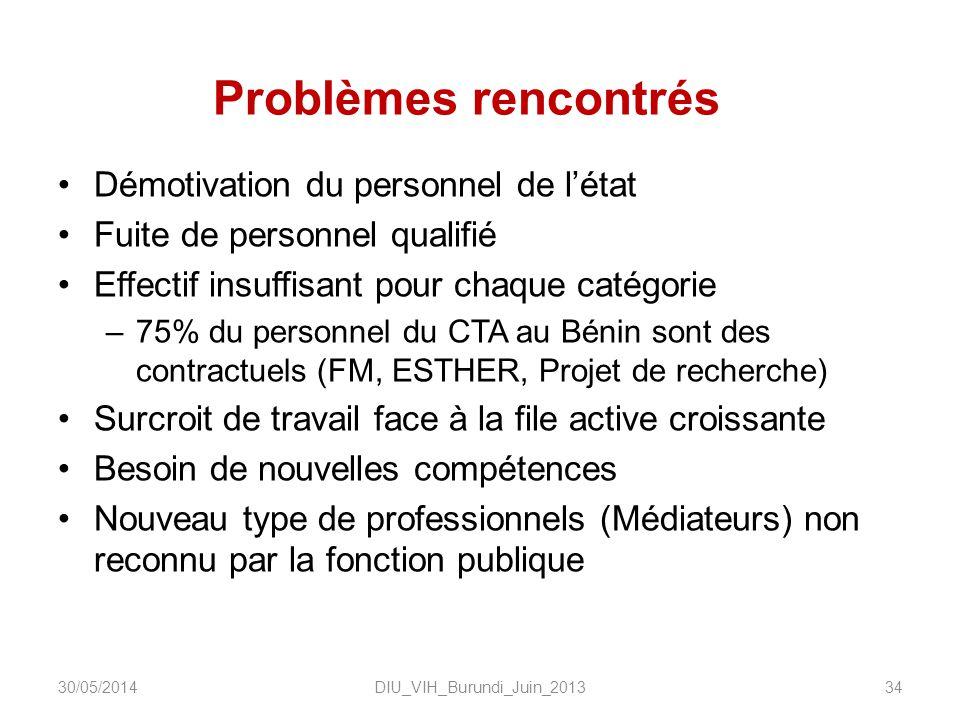 Problèmes rencontrés Démotivation du personnel de létat Fuite de personnel qualifié Effectif insuffisant pour chaque catégorie –75% du personnel du CT