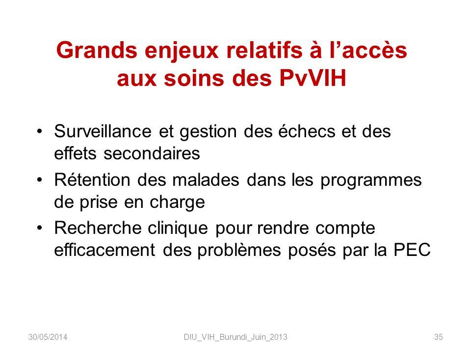 Grands enjeux relatifs à laccès aux soins des PvVIH Surveillance et gestion des échecs et des effets secondaires Rétention des malades dans les programmes de prise en charge Recherche clinique pour rendre compte efficacement des problèmes posés par la PEC DIU_VIH_Burundi_Juin_20133530/05/2014