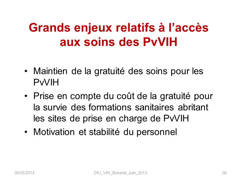 Grands enjeux relatifs à laccès aux soins des PvVIH Maintien de la gratuité des soins pour les PvVIH Prise en compte du coût de la gratuité pour la survie des formations sanitaires abritant les sites de prise en charge de PvVIH Motivation et stabilité du personnel DIU_VIH_Burundi_Juin_20133630/05/2014