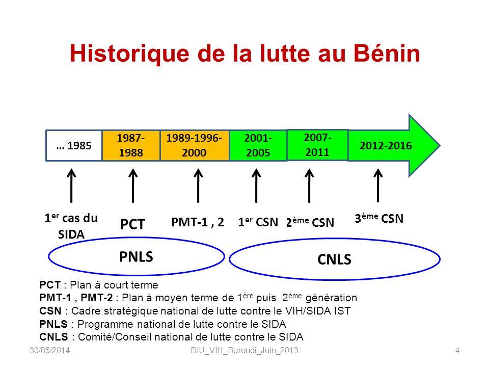 Historique de la lutte au Bénin DIU_VIH_Burundi_Juin_20134 … 1985 1987- 1988 1989-1996- 2000 PCT 1 er cas du SIDA PMT-1, 2 PCT : Plan à court terme PM